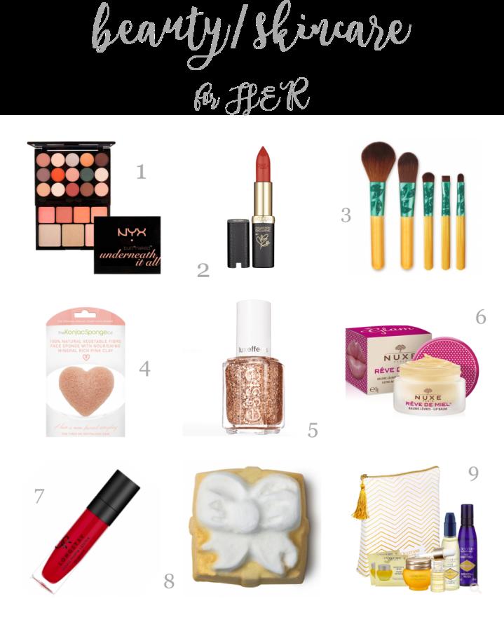 best christmas gift guide for him and her under 25 euros pokloni za nju i njega do 150 kuna kozmetika